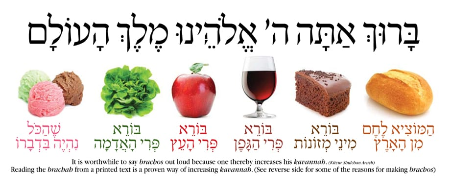 rosh hashanah prayer food